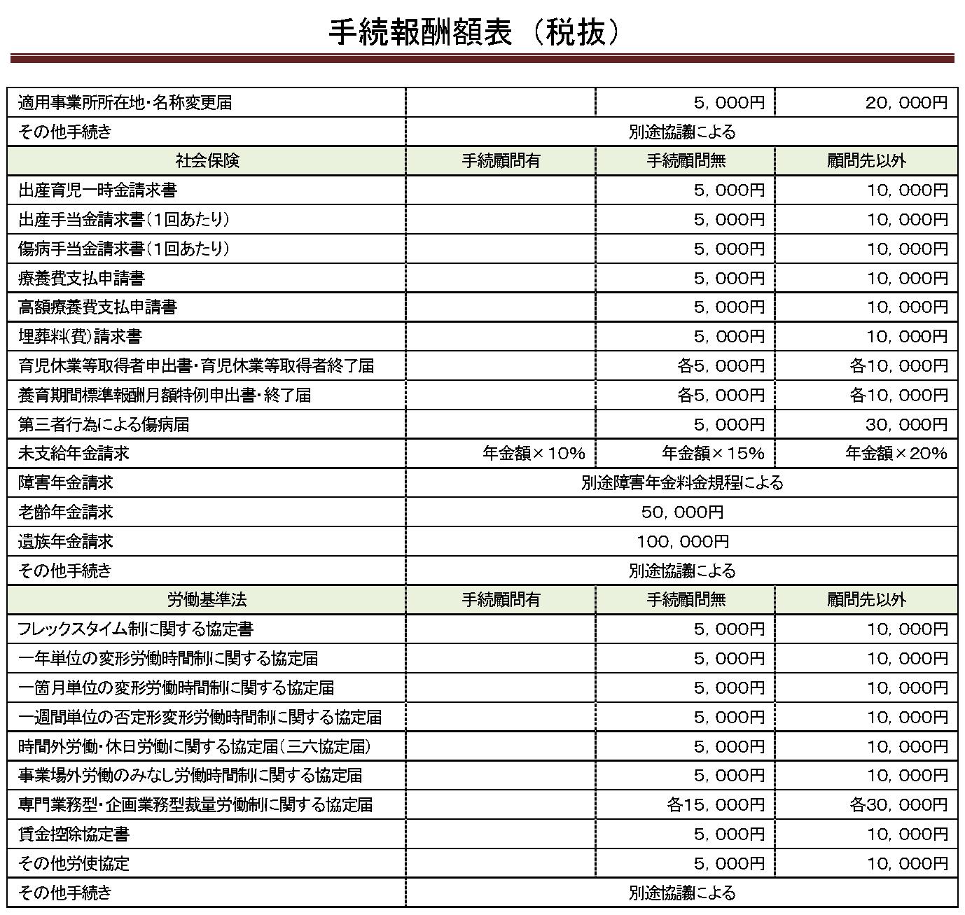 手続報酬額表_ページ_2